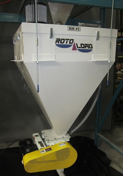 RotoLoad Powder Dispensing System