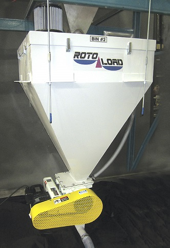 RotoLoad Powder Dispensing